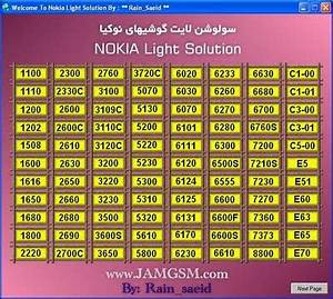 Nokia X1 Lcd Light Ways All Gsm Solution Nokia All Models Light Solutions 2012 Exe