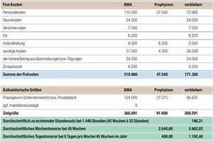 Kosten Betonpumpe Pro Stunde : stundensatzkalkulationen in der einzelpraxis zwp online das nachrichtenportal f r die ~ Frokenaadalensverden.com Haus und Dekorationen