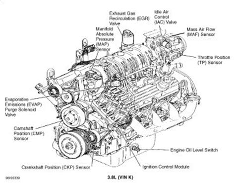 98 Chevy Lumina Engine Diagram by 1997 Chevy Lumina Brake Light Wiring Diagram