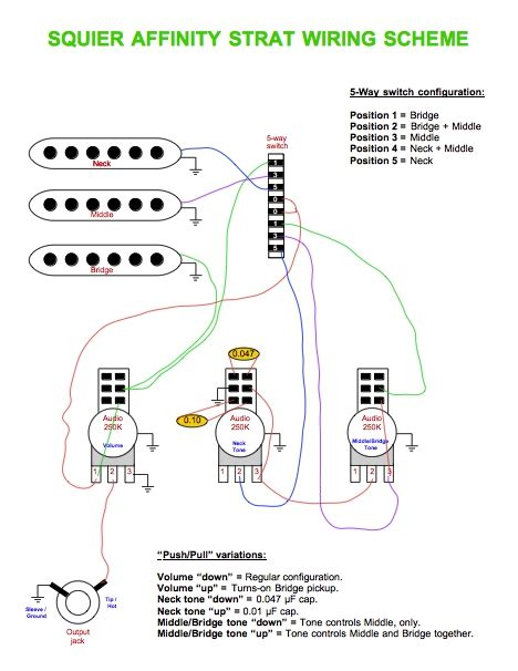 Neck On Strat Wiring Diagram by Stratocaster Wiring Push Pull Pots
