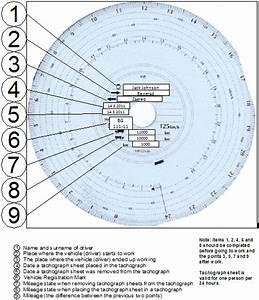 Tachograph Chart Symbols Transport And Traffic Completing Tachograph Sheets Charts