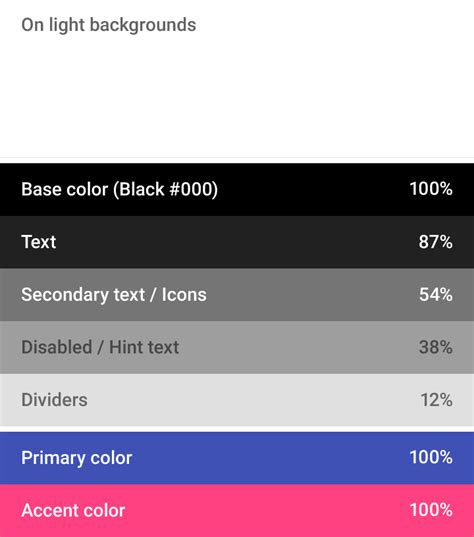 default theme  hex   rgba issue