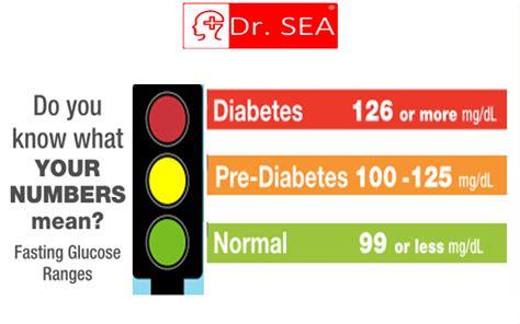prediabetes valores