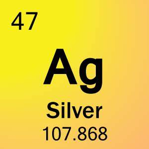 47 Silver Ag – Periodic Table by Mister Molato
