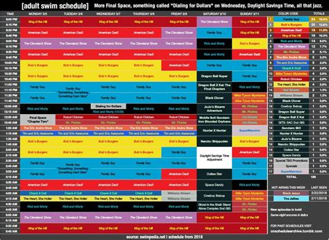 Cartoon Network Usa Shows