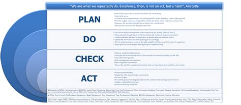 lean manufacturing work lean manufacturing project