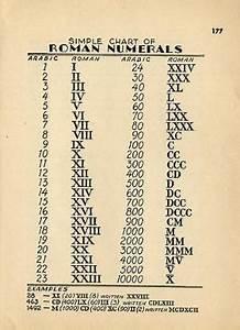 1998 En Chiffre Romain : best 25 roman numeral date tattoo ideas on pinterest ~ Voncanada.com Idées de Décoration