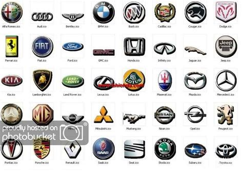 Car Logos Icons Photo By Tendie