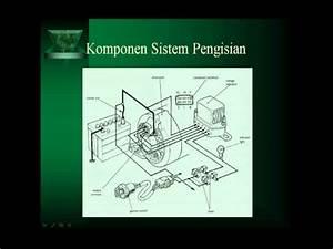 Sistem Pengisian F4v