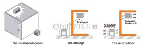 evaporateur chambre froide refroidi par air chambre froide évaporateur et unité