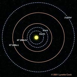 08.15.2001 - UC Berkeley astronomers find Jupiter-sized ...