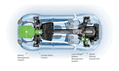 Electric Motor Development by Nxp Develops New Platform To Speed Up Electric Vehicle