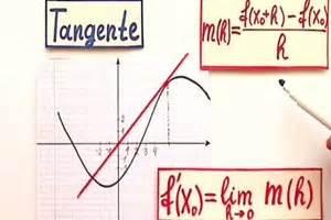 Zeugnisnoten Berechnen : eine geradengleichung aufstellen so geht 39 s ~ Themetempest.com Abrechnung