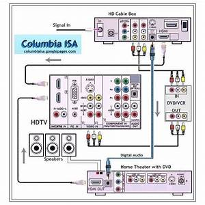 Home Speaker Wiring Diagram Home Sound System Wiring Home Theater