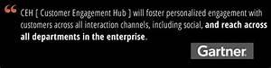 Digital Custome... Digital Services Quotes