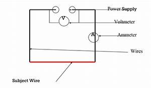 How The Resistance Of A Wire Is Affected By Cross
