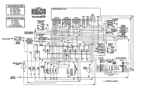 whirlpool washing machine wiring diagram free wiring diagram