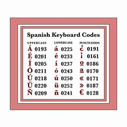 Spanish Codes Alt Keyboard Letters Computer Typing