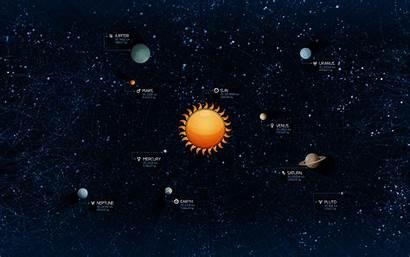 Solar System Map Travel Wallpapers Desktop Planets