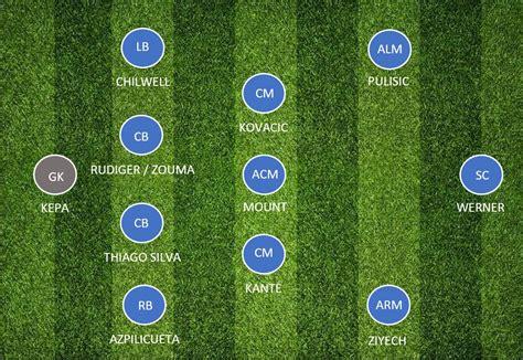 Draft Premier League 20/21: Chelsea Team Preview   FantraxHQ