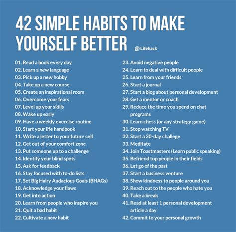 How To Make Yourself Sound Better On A Resume 42 simple habits to make yourself better