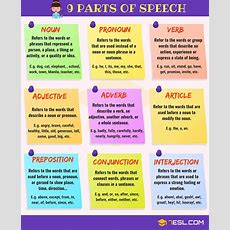 Parts Of Speech In English Definition & Useful Examples