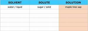 Mr  F U0026 39 S Substances  U0026 Mixtures