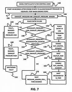 Patent Us7849680 - Diesel Particulate Filter System For Auxiliary Power Units