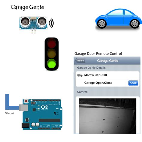 Garage Remote App  Neiltortorellam. Mobile Car Garage. Double Wooden Garage Doors Prices. Kobalt Garage Organization. French Security Doors. Husky Garage Shelving. Commercial Steel Entry Door. Interior Door Slabs. Cumberland Garage Doors