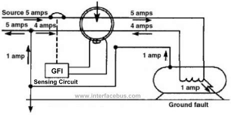 Basic Electrical Wiring Sink Ground Fault Circuit Breaker