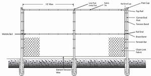 Chain Link Fence Installation Guide Pdf