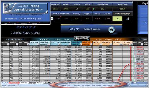 forex commodity trading forex commodity trading online xxxv etyhiqykyzar web fc2