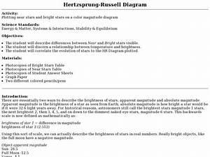 Hertzsprung Russell Diagram Lesson Plan