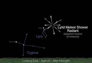 Lyrid Meteor Shower To Peak Tonight (April 21) But May Be ...