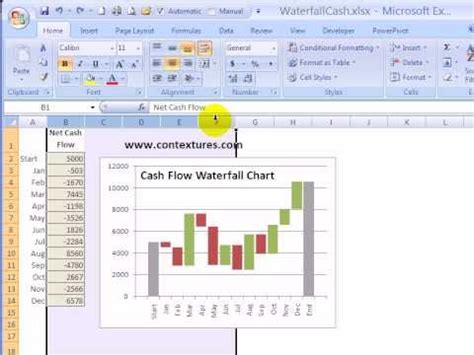 create  excel waterfall chart youtube