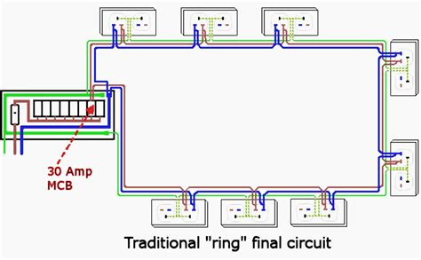 wiring diagram for rcd garage consumer unit wiring library