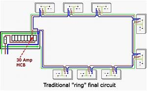 Electrical Ring Circuit