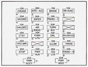 57 Chevy Fuse Panel Diagram