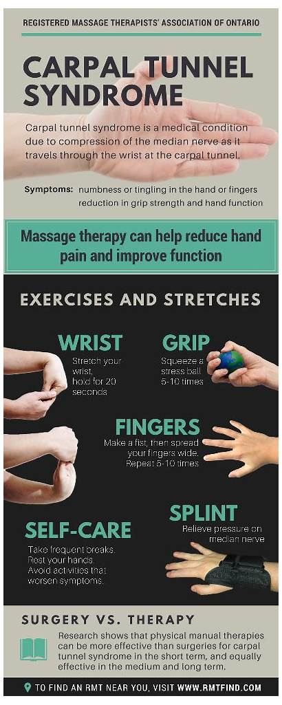 Massage Tunnel Carpal Therapy Syndrome Does Cts
