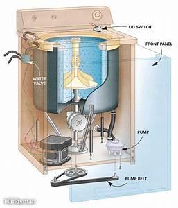 Diy Washer Repair