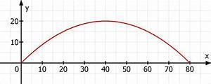 Parabel Rechnung : parabel bestimme die parabelgleichung der br cke spannweite 80m h he 20m mathelounge ~ Themetempest.com Abrechnung