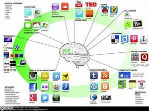 Wiring Diagram Online Tool