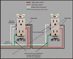 Split Plug Wiring Diagram In 2019