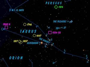 Related Keywords & Suggestions for hyades cluster in taurus