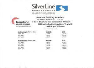 windows building materials supplies