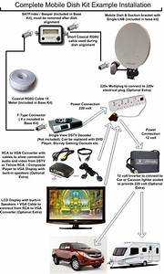 Dstv Wiring Diagram