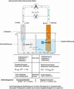 Galvanisches Element Spannung Berechnen : 2 elektrochemische zellen ~ Themetempest.com Abrechnung