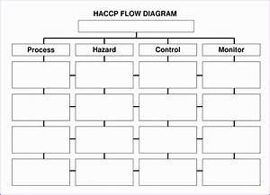 5 Flow Chart Template Excel - Exceltemplates