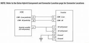 Eaton Autoshift Fault Code 88