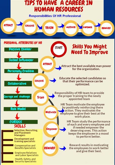 37 Best Staffing & Recruitment Humor Images On Pinterest. Ways To Say Bye In Spanish Choque De Aviones. Medical Secretary Classes Wisconsin Lawn Care. Florida Addiction Treatment Centers. Assisted Living Facilities In Georgia. Electrical Engineer Classes Young The Gaint. Parish Nursing Programs Shopify Email Hosting. 2013 Civic Si Performance Types Of Psoriasis. American Academy Of Professional Coders
